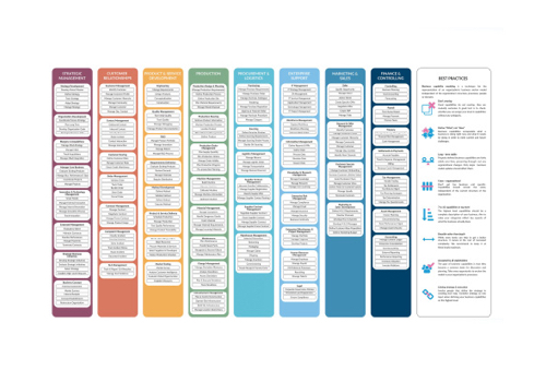 poster-defining-business-capability-maps__500