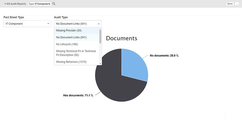 EBSCO Audit Report 2.  The proportion of IT components with and without the required documents attached to them, as well as the list of audit types for IT components.