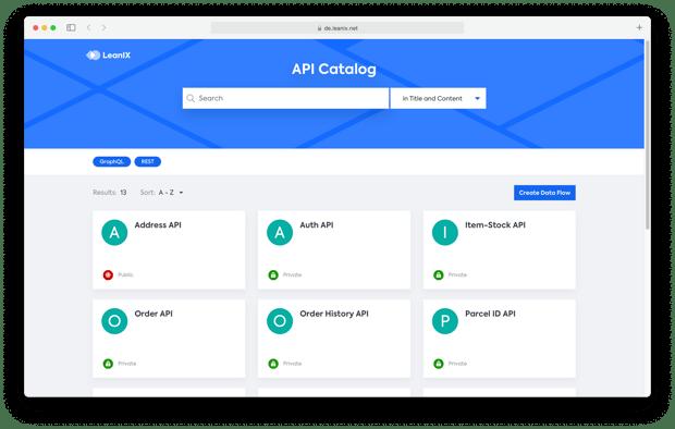 API-Catalogue