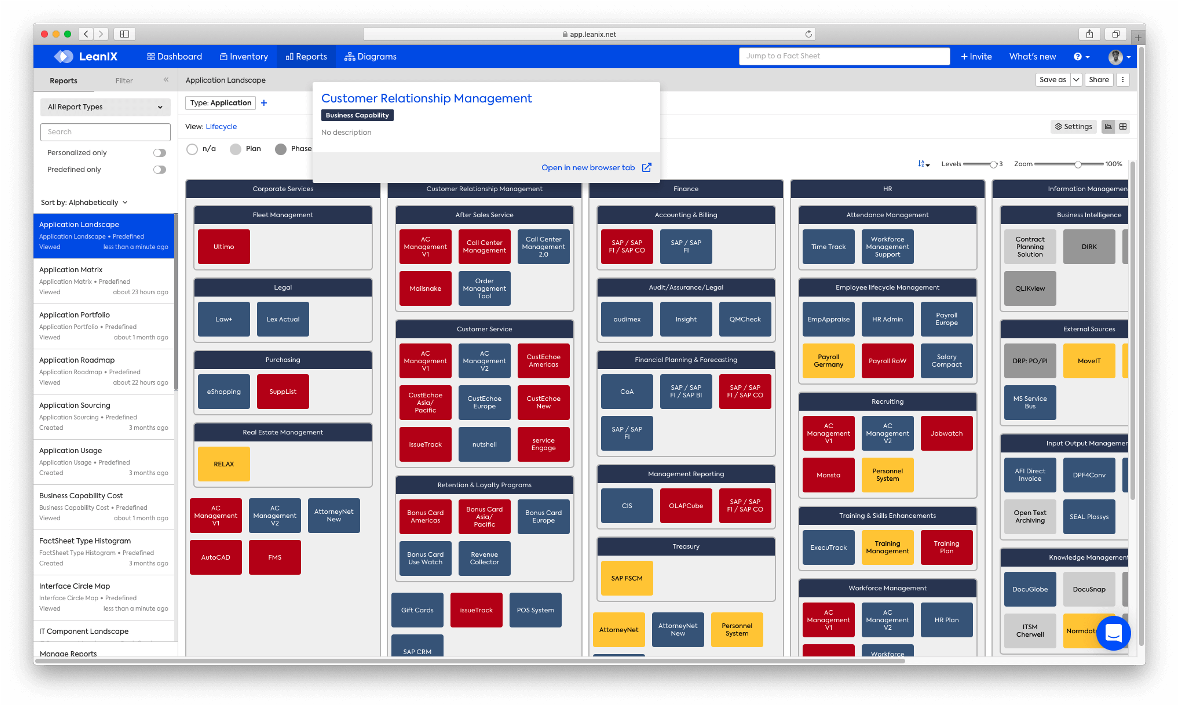 Atlassian LeanIX Platform