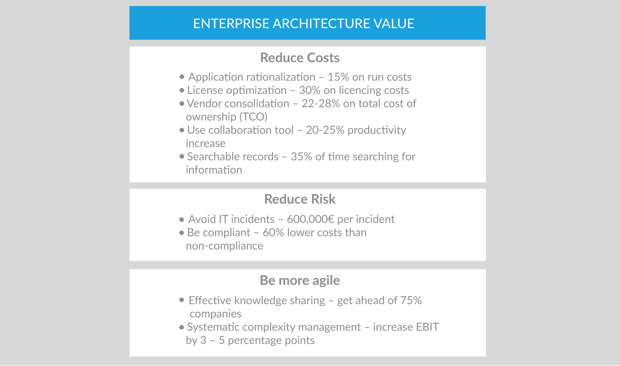 Enterprise Architecture Value