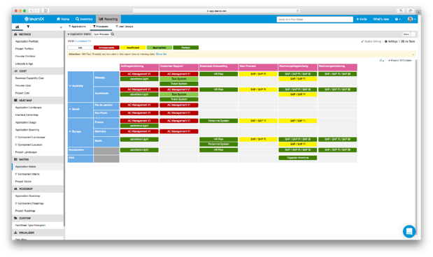 "A look at processes by their ""Functional Fit"" inside a LeanIX Application Matrix report."