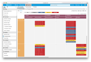How to Start TOGAF With an Enterprise Architecture Tool