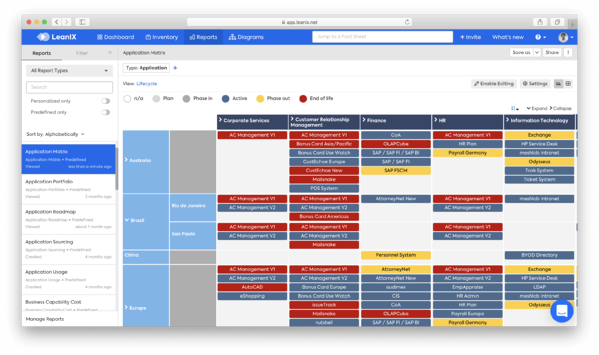 TOGAF Application Matrix