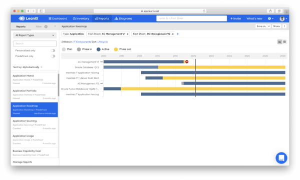 TOGAF Application Roadmap