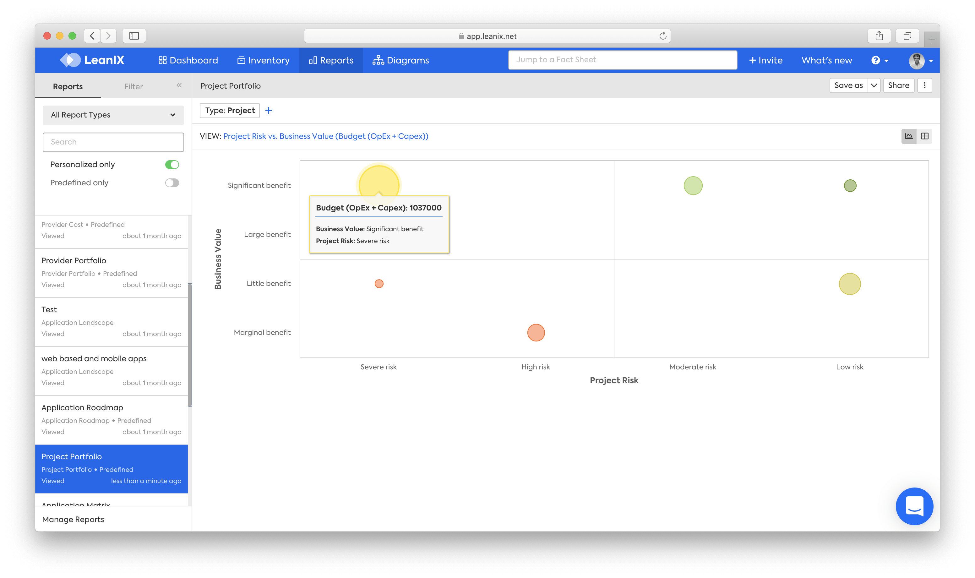 TOGAF IT Component Matrix