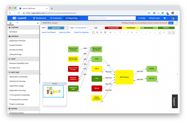 Automating IT Models 2