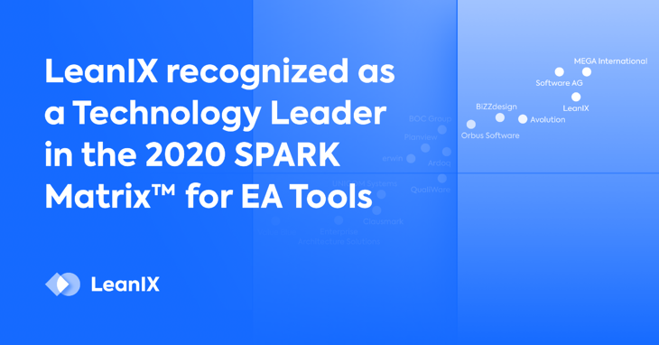 Bigger Than Ever: LeanIX Named a Leader in the EA Tools Market