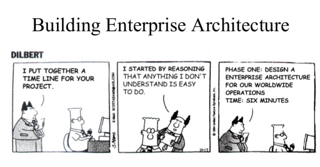 Building Enterprise Architecture [Humor]