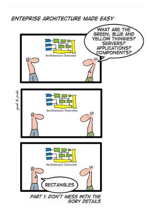 Enterprise Architecture Made Easy [Humor]