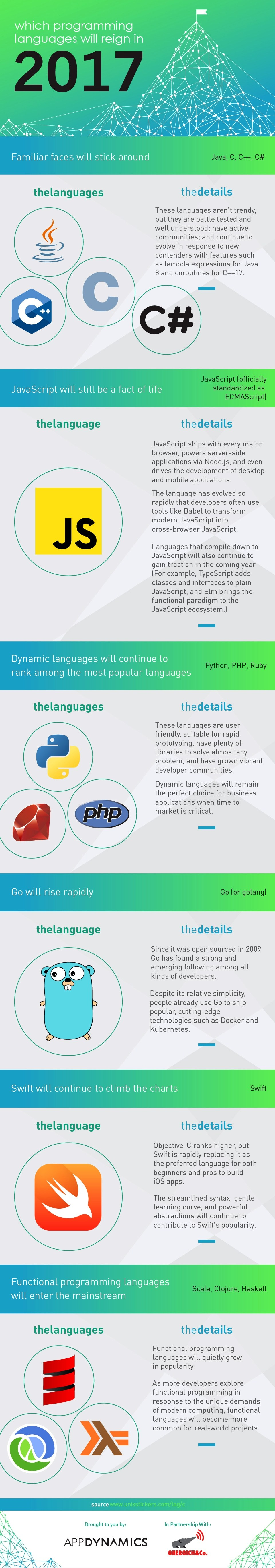 which-programming-language-will-reign-in-2017.jpg