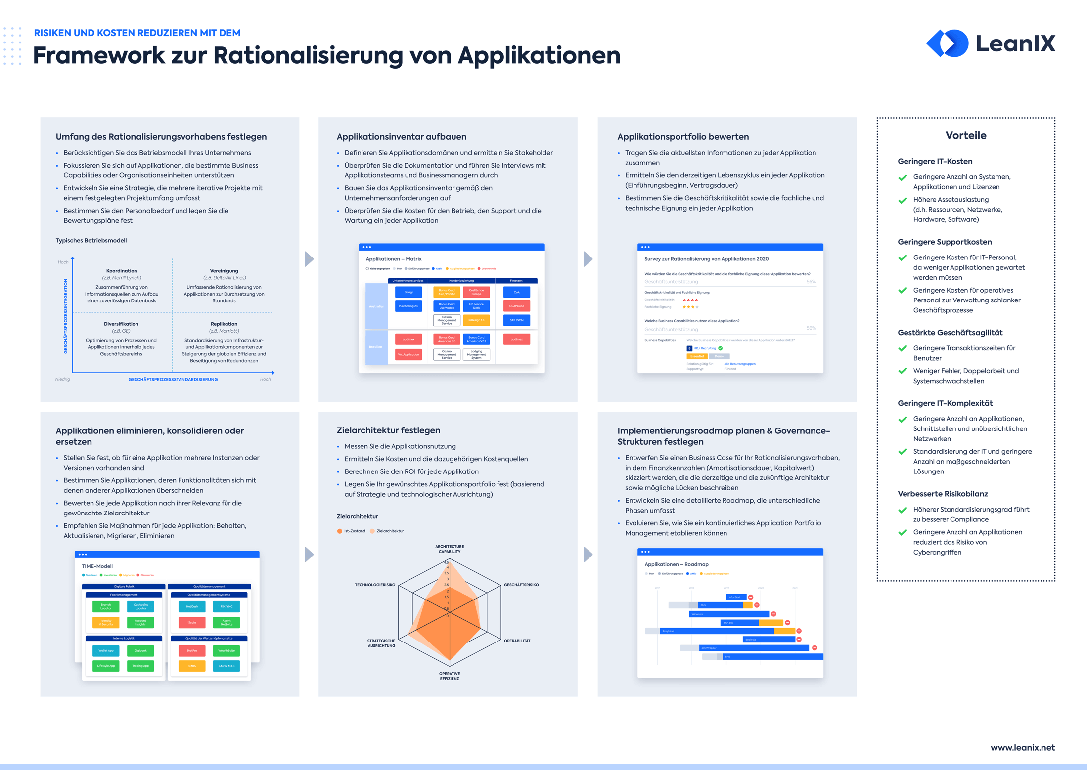DE-Apptio_App_Rationalization_Framework-Poster_Landing_Page_Preview-1