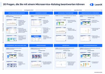Microservices-Architekturen