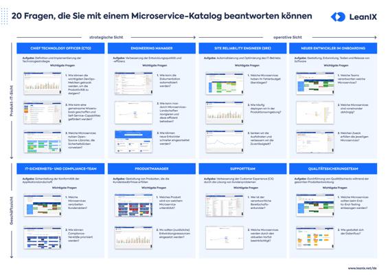 DE-Cloud-Microservice-Catalog-Poster_Resource_Page_Thumbnail