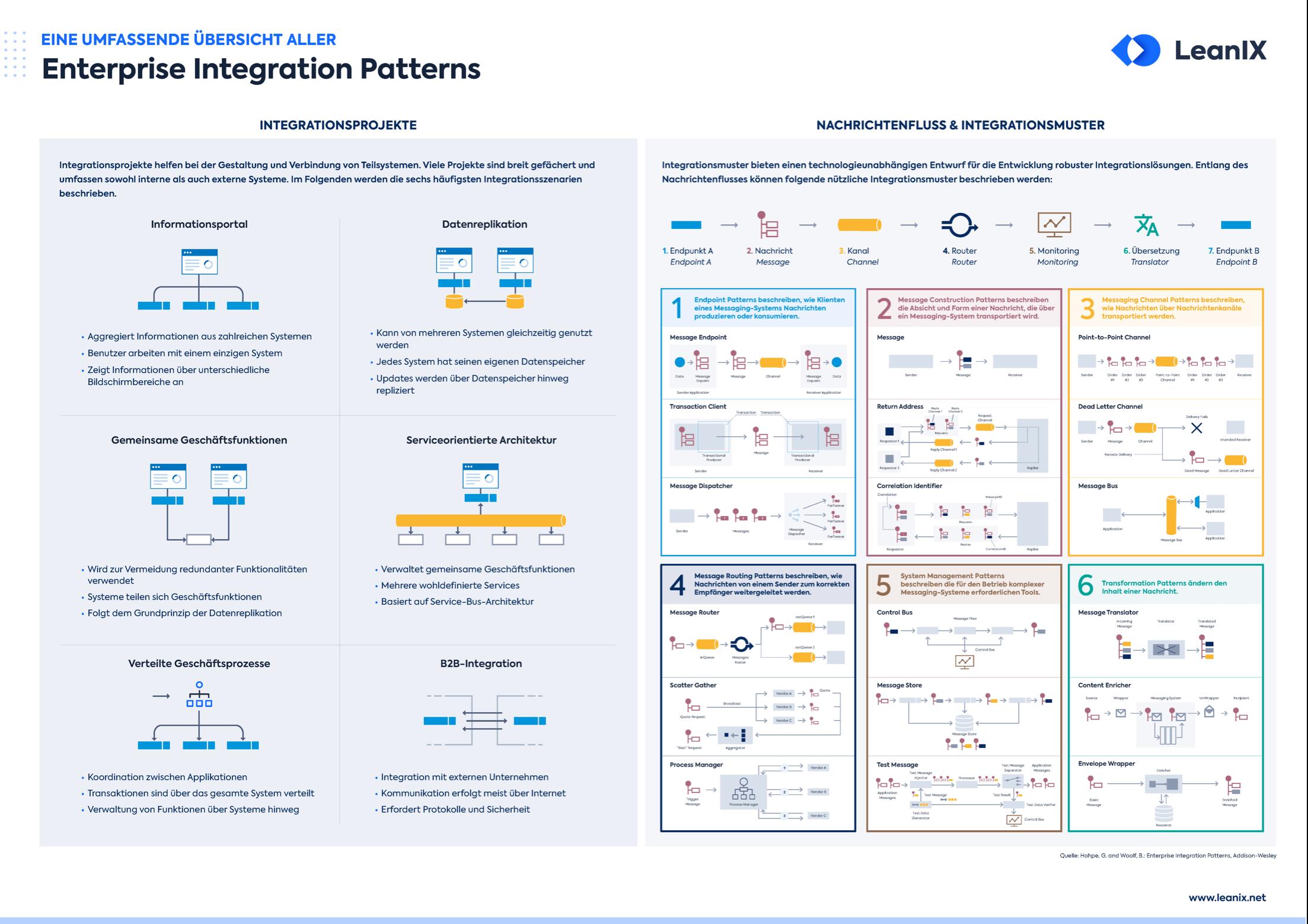 DE-EI_Patterns_Poster_Landing_Page_Preview_Image-1