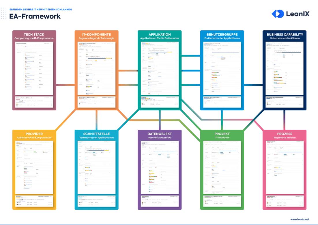 DE-Poster-Lean-EA-Framework_Landing_Page_Preview_ImageEAFramework