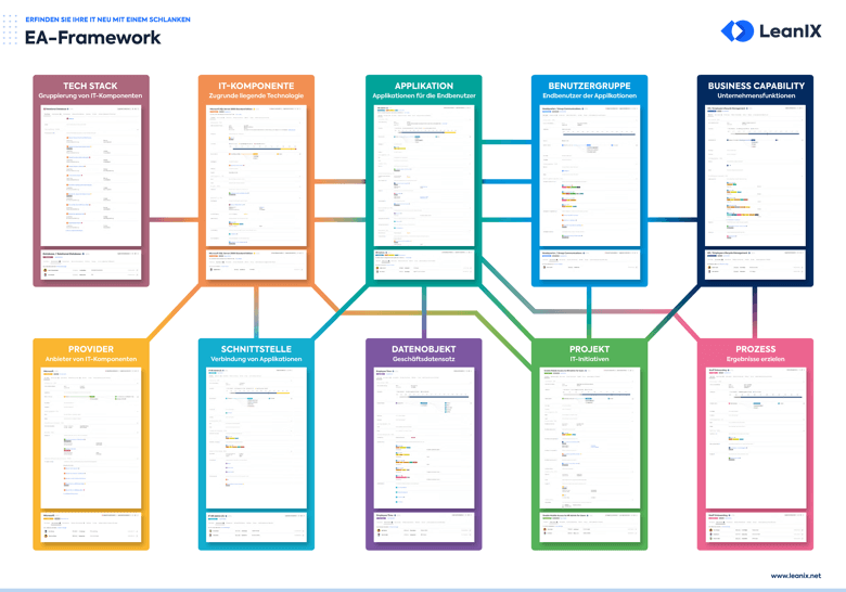 DE-Poster-Lean-EA-Framework_Resource_Page_ThumbnailEAFramework