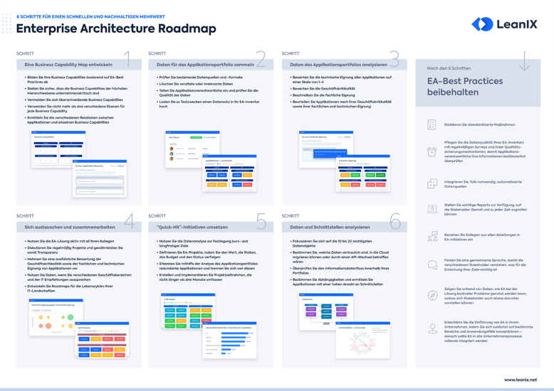 DE-Poster_EA-Roadmap-Resource_Page_Thumbnail