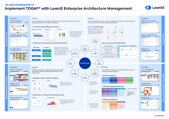 An-agile-framework-to-implement-TOGAF