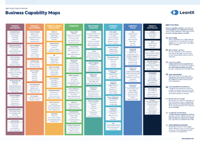 Business Capability Maps – Best Practices
