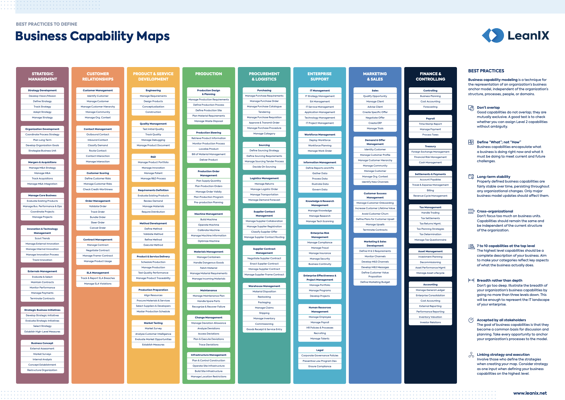 Featured_ Business Capability Map