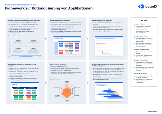 DE-Apptio_App_Rationalization_Framework-Poster_Landing_Page_Preview
