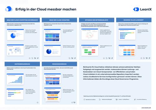 DE-Cloud-Success-Poster_Landing_Page_Preview