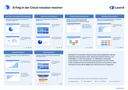 DE-Cloud-Success-Poster_Landing_Page_Preview