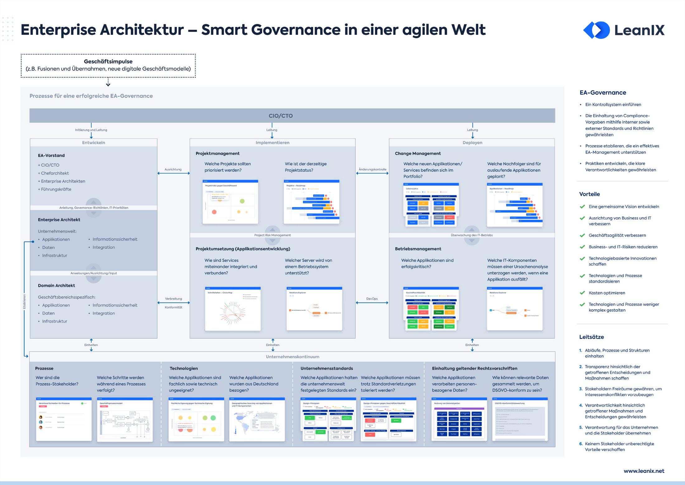 DE-EA-Governance_Poster_Landing_Page_Preview