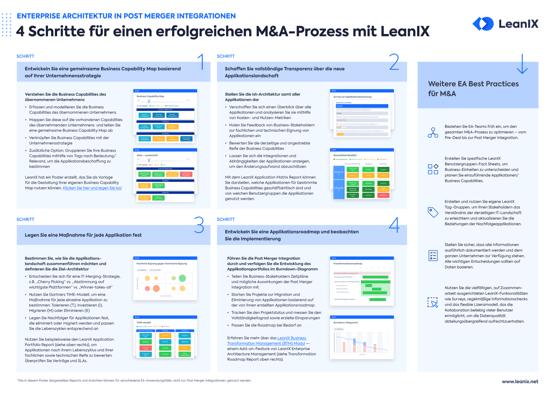 DE-M&A-Roadmap_Poster_Landing_Page_Preview