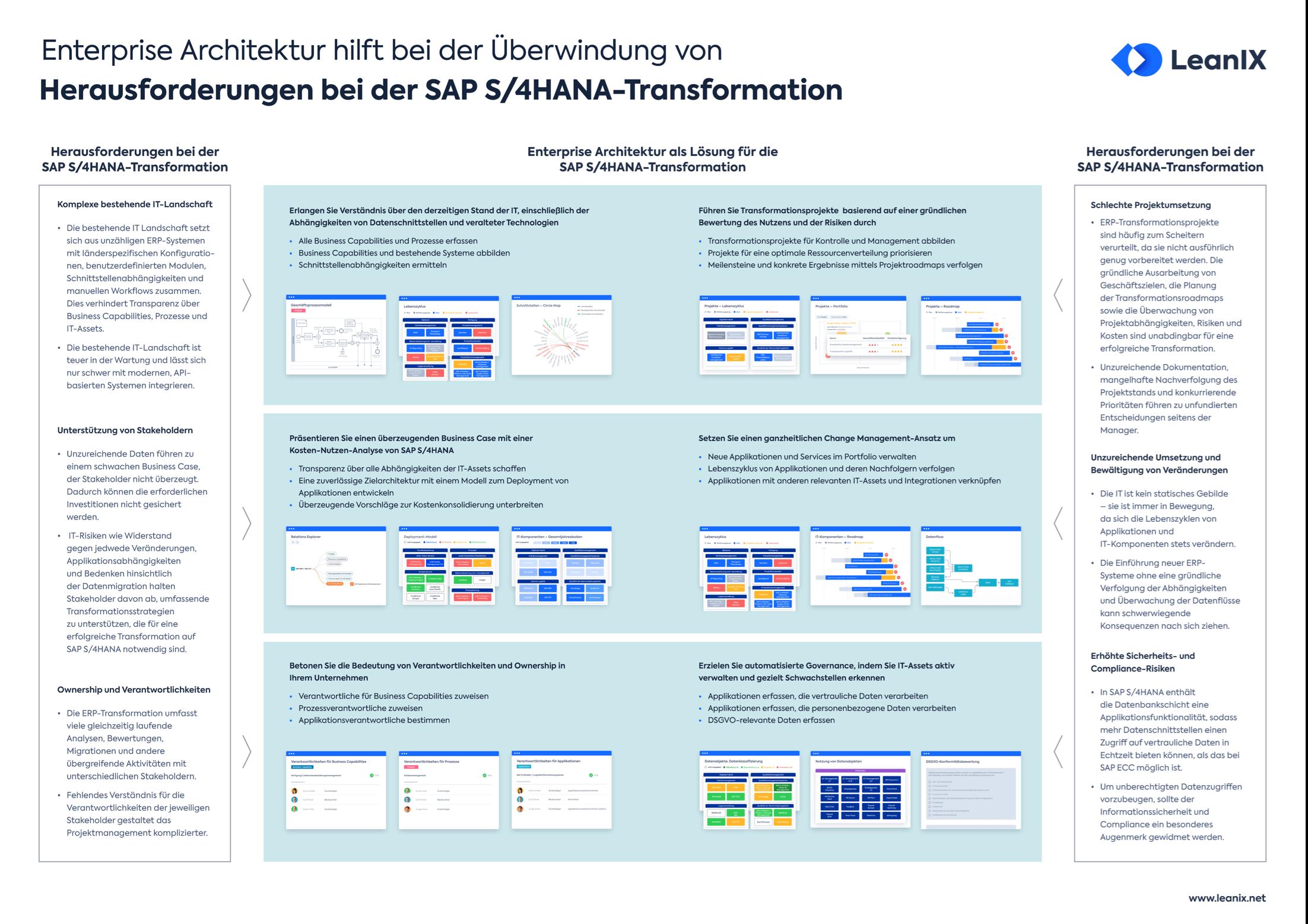 DE-S4Hana-Challenges-Poster_Landing_Page_Preview