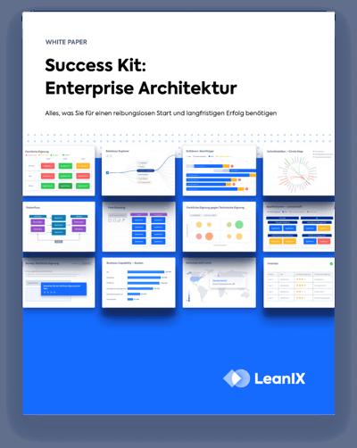 White Paper: Success Kit. Enterprise Architektur.
