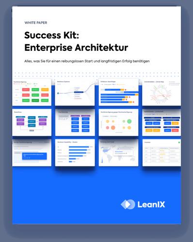 DE-EA-Success-Kit_WP_Landing_Page_Preview_Image