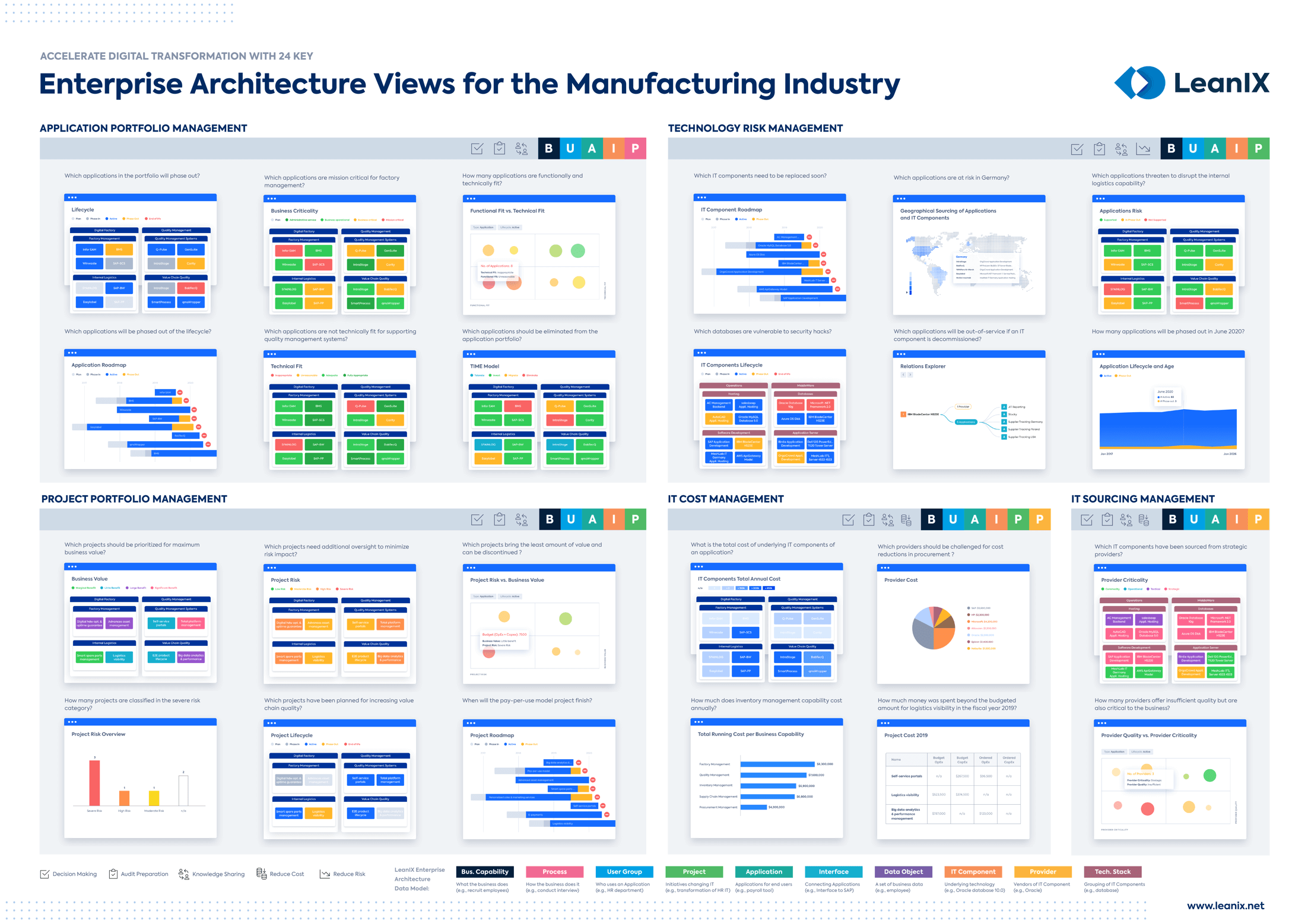 EA_24Views_Manuf_Industry_Poster_Landing_Page_Preview