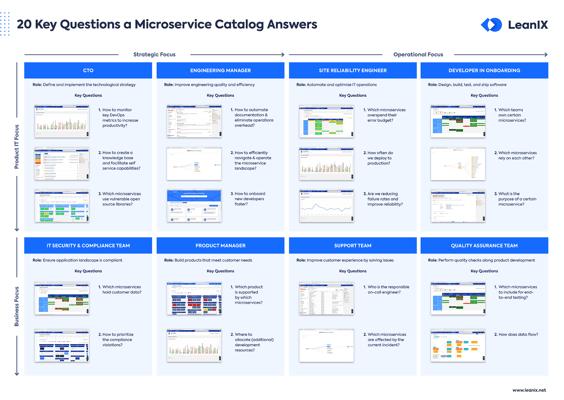 EN-Cloud-Microservice-Catalog-Poster_Landing_Page_Preview
