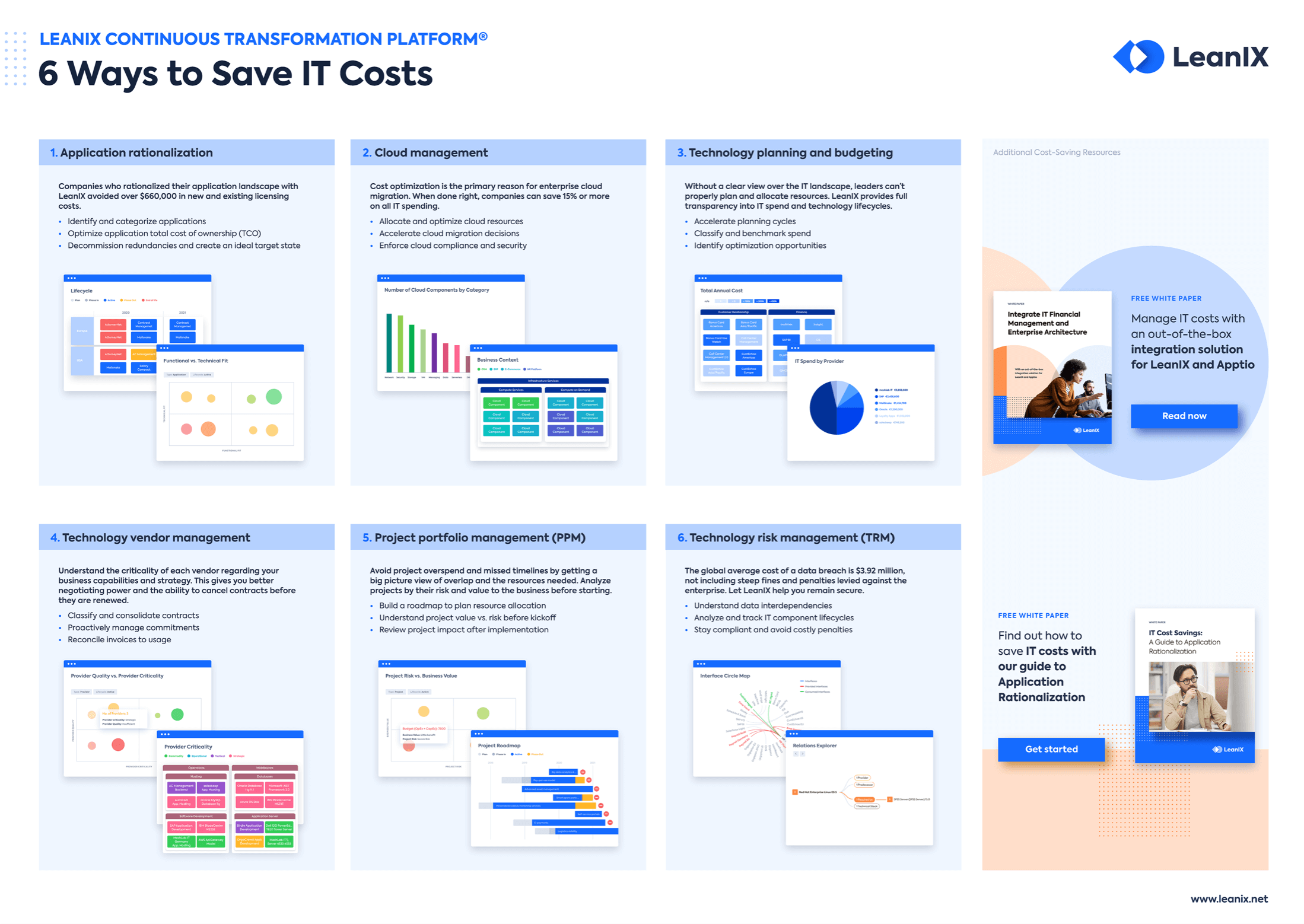 EN-Poster-Save_IT_Costs_Framework-Poster_Landing_Page_Preview