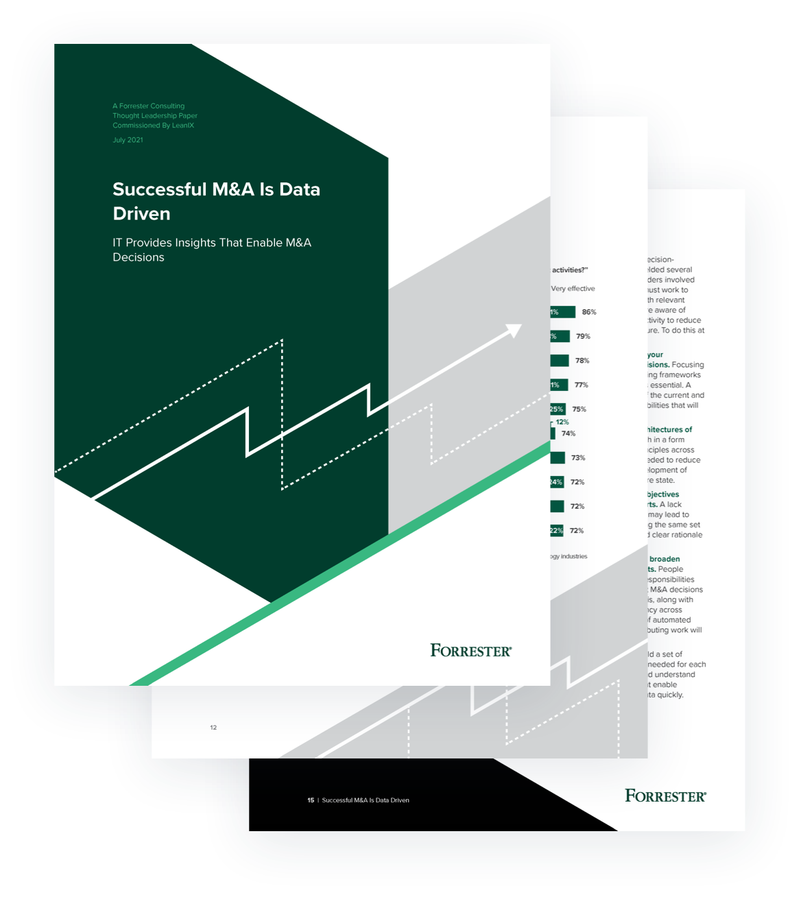 EN-Successful_M&A_Is_Data_Driven_IT_Provides_Insights_That_Enable_M&A_Landing_Page_Preview