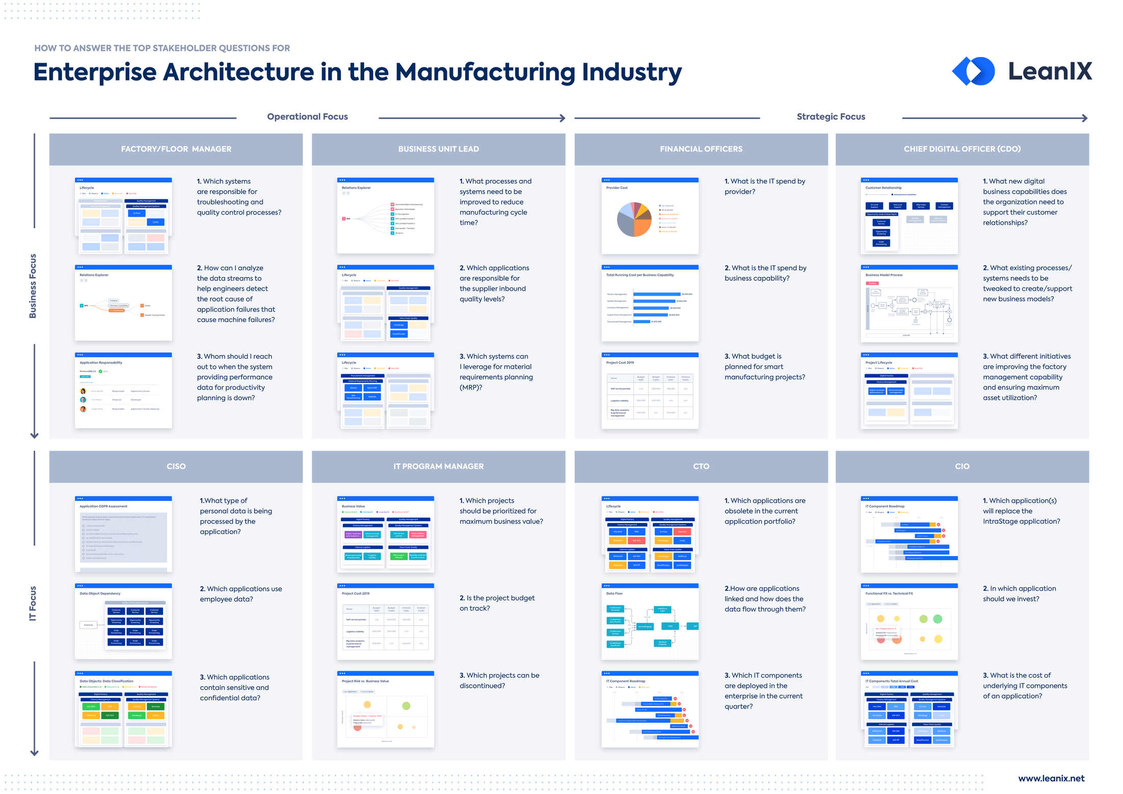 TOP_Questions_Manuf_Industry_Poster_Landing_Page_Preview