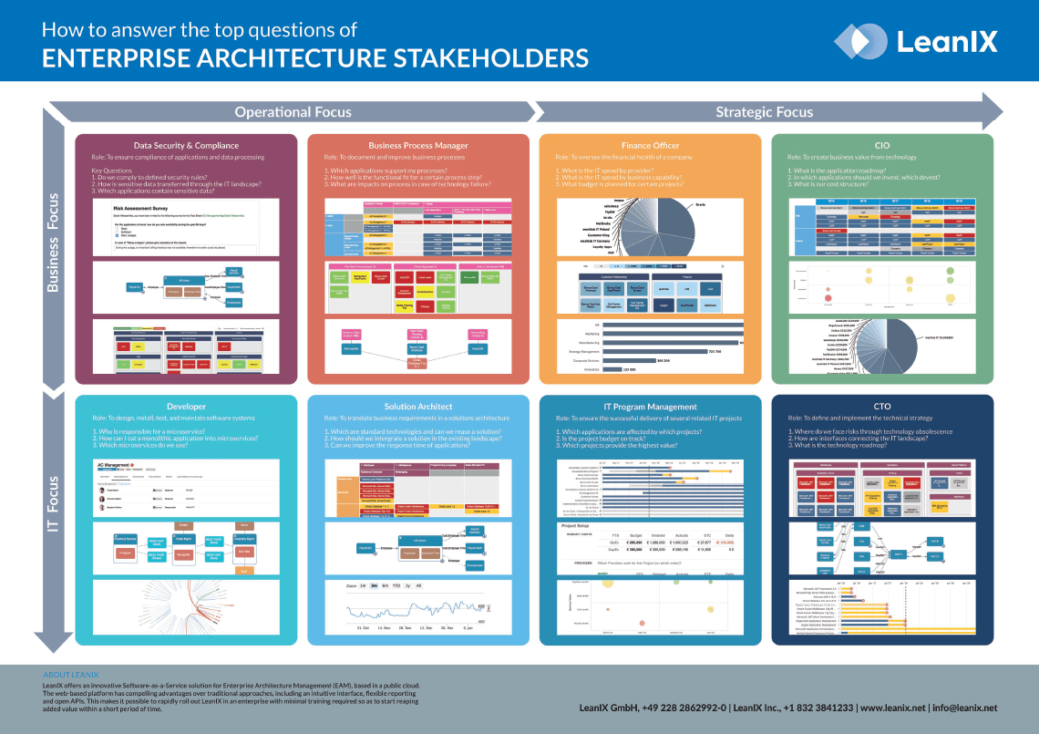 enterprise-architecture-stakeholders