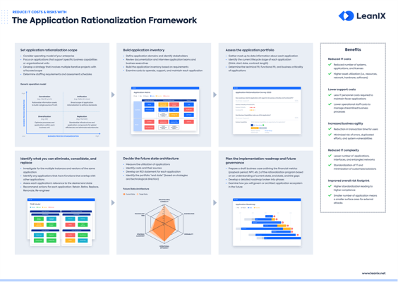 EN-Apptio_App_Rationalization_Framework-Poster_Resource_Page_Thumbnail