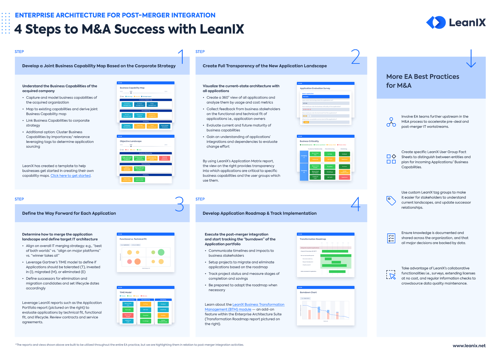 EN-M&A-Roadmap_Poster_Resource_Page_Thumbnail