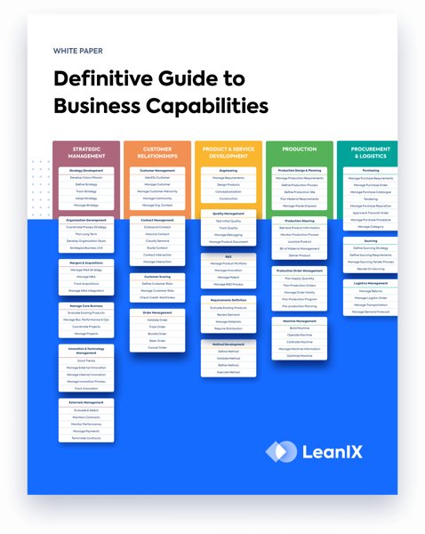 LeanIX_eBook-guide-to-business-capabilities