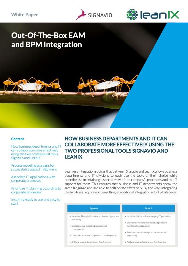 eam-bpm-integration-signavio