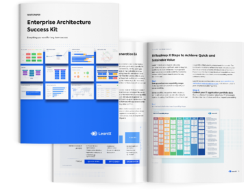 Digital Transformation with Enterprise Architecture