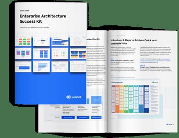 La transformation numérique grâce à l'architecture d'entreprise