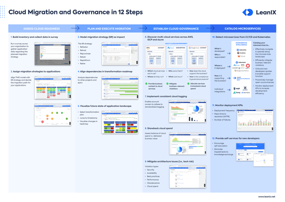 EN-Cloud-Migration-and-Governance-12Steps-Poster_Resource_Page_Thumbnail