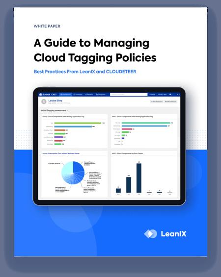 EN-WP-Cloud_Tagging-Landing_Page_Preview_Image