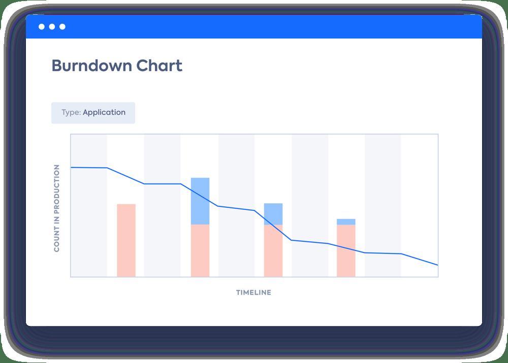 EN-burnout-chart