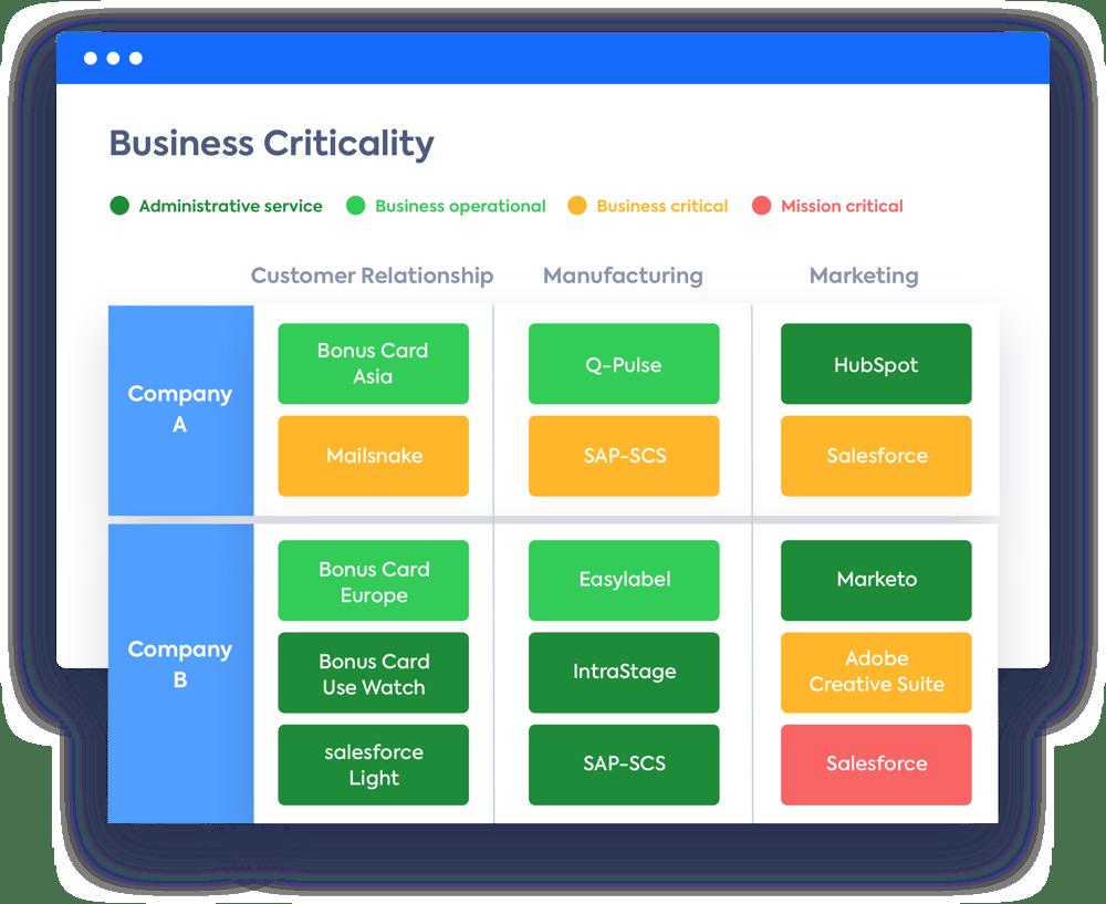 EN-business-criticality