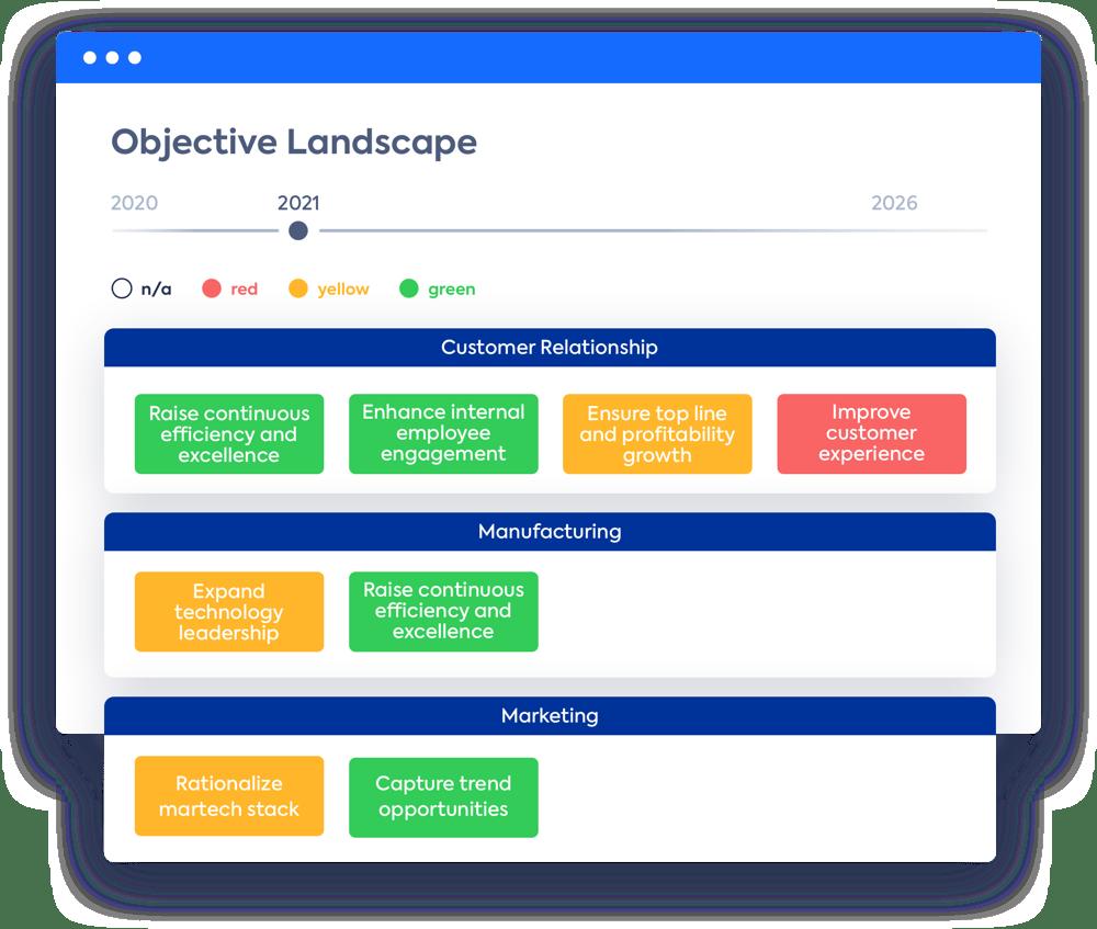 EN-objective-landscape